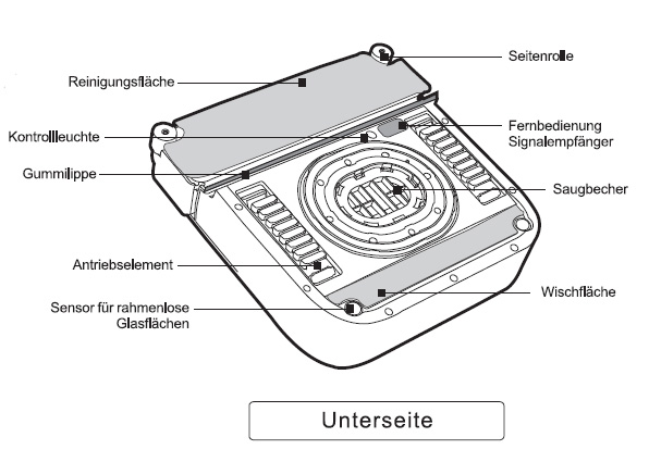Beitragsbild Aufbau eines Fensterputzroboter (am Beispiel Winbot W730 von Ecovacs)