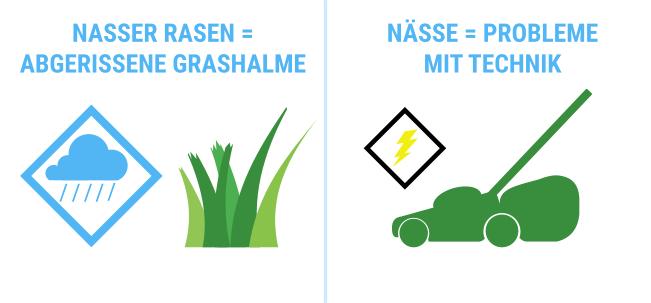 Perfekter Rasen nicht bei Regen Rasenroboter