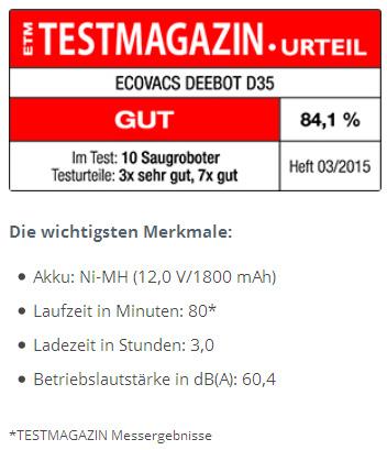 Testergebnis ETM Magazin