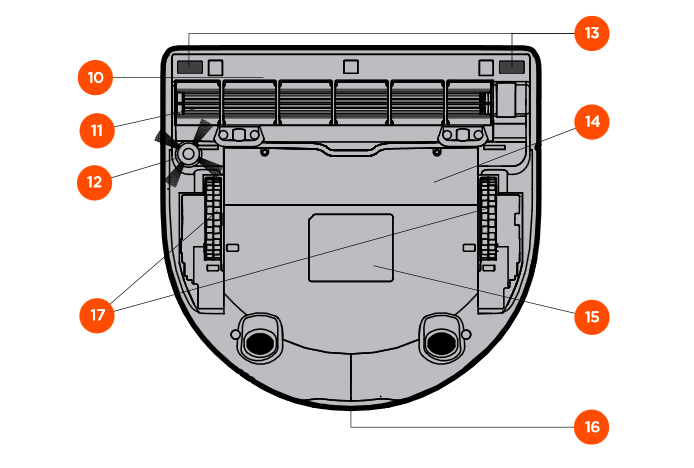 Aufbau des Neato Botvac Rückseite