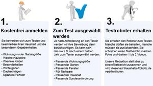 Beitragsbild Werde Haushalts-Robotic.de Produkt-Tester - Jetzt Bewerben und für den passenden Haushaltsroboter ausgewählt werden!