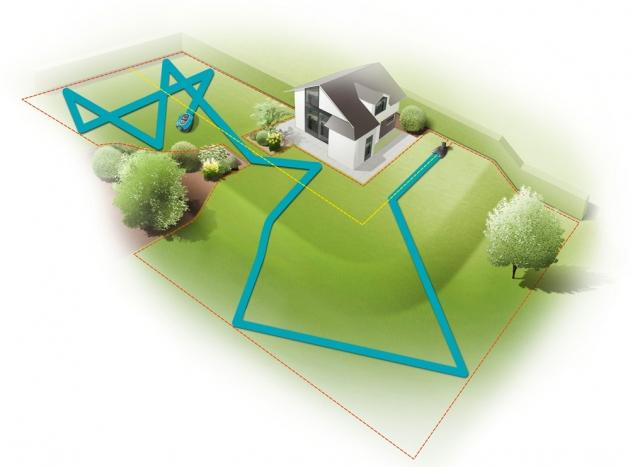 Produktbild GartenCheck (deutschlandweit) - wir prüfen ob ein Mähroboter bei ihnen passt